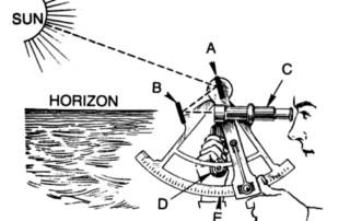 Ausbildungskurs Astro-Navigation