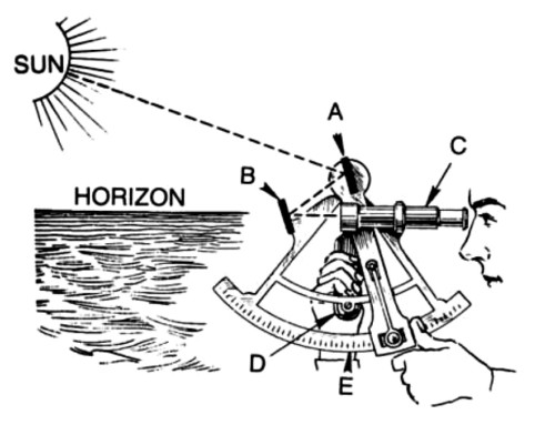 Ausbildungsangebot Astro-Navigation am ZERUM Ueckermünde am 09./10.03.2019
